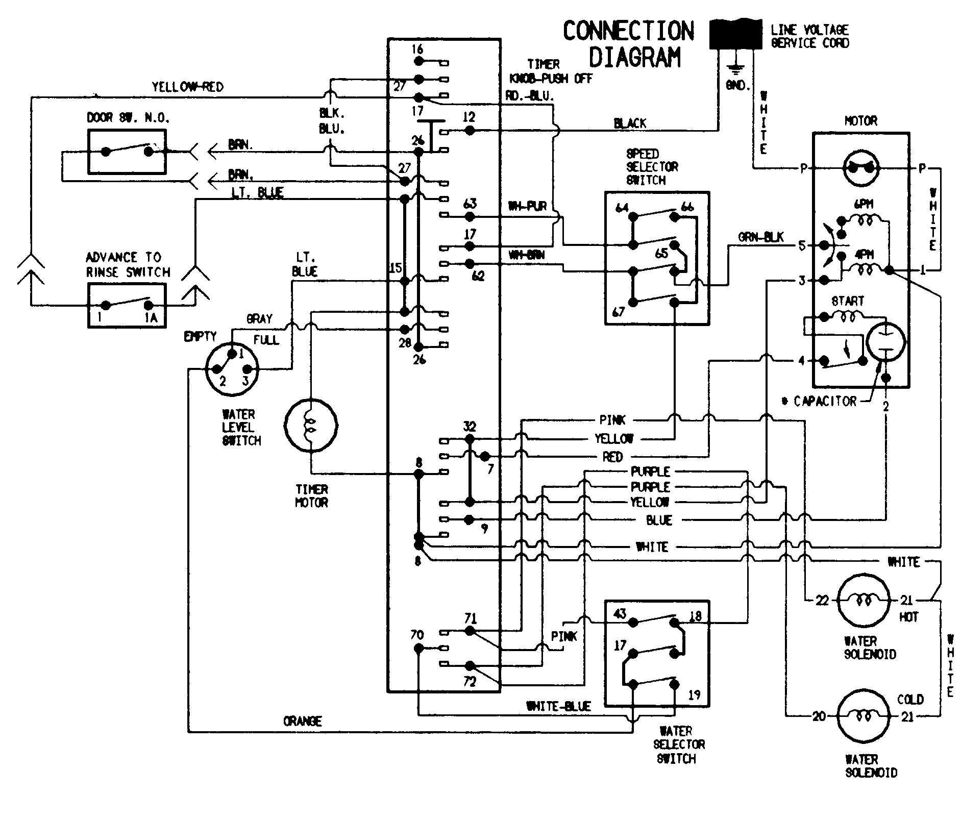 Maytag Washing Machine Wiring Diagrams on ge motor wiring diagram