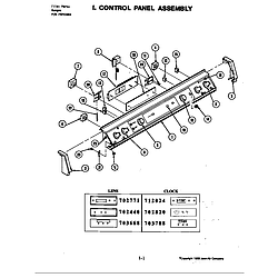 S120 Range Control panel assembly (s120) Parts diagram