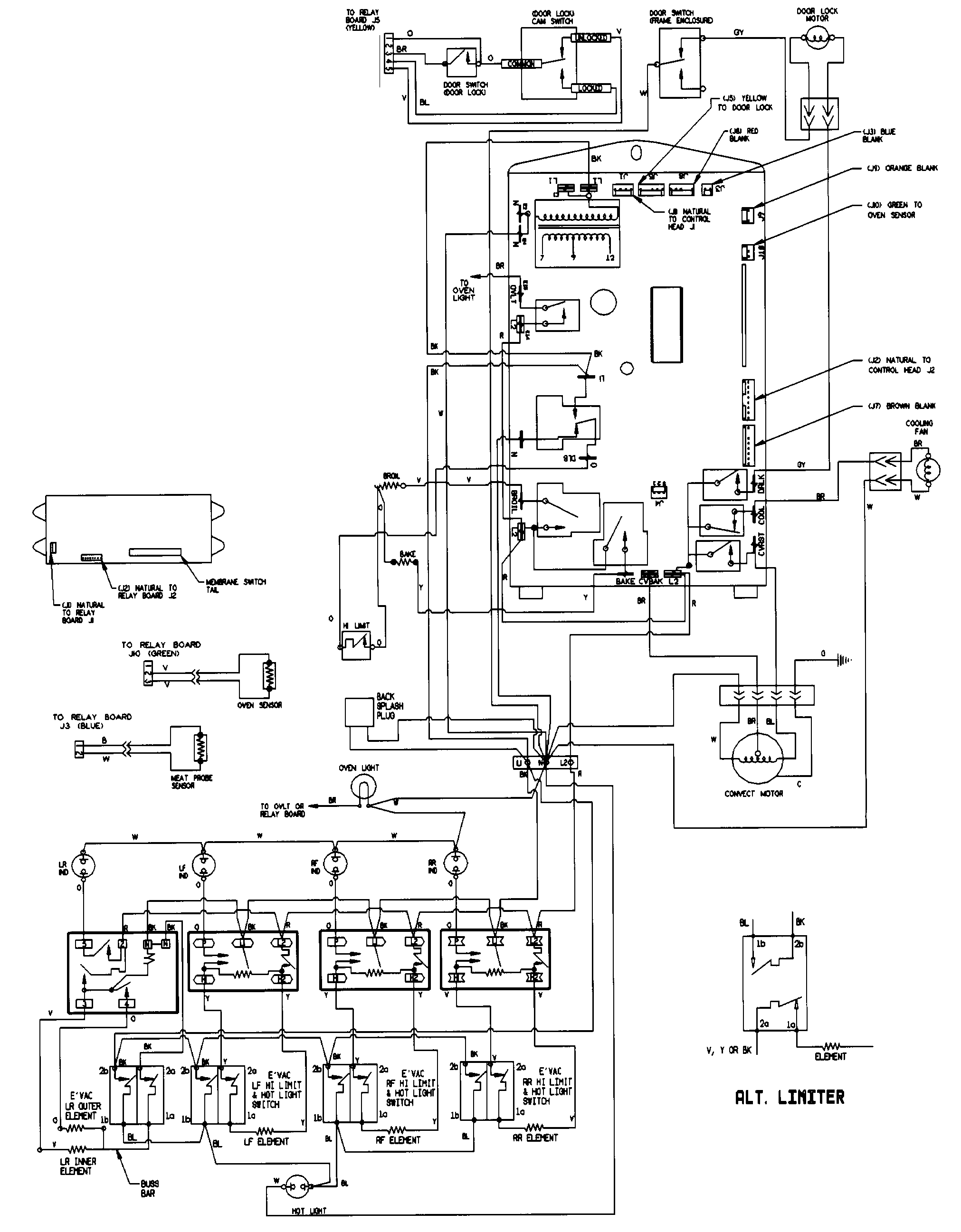 amana thermostat wiring diagram amana discover your wiring whirlpool stove top wiring diagrams