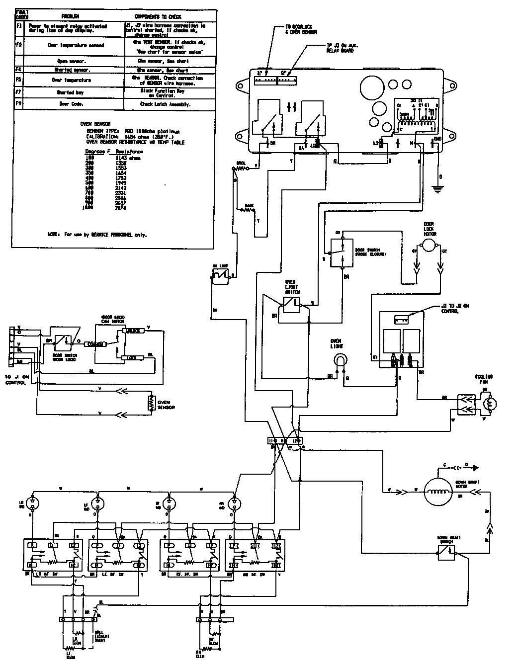wiring diagram 2007 carryall 6 columbia wiring diagram