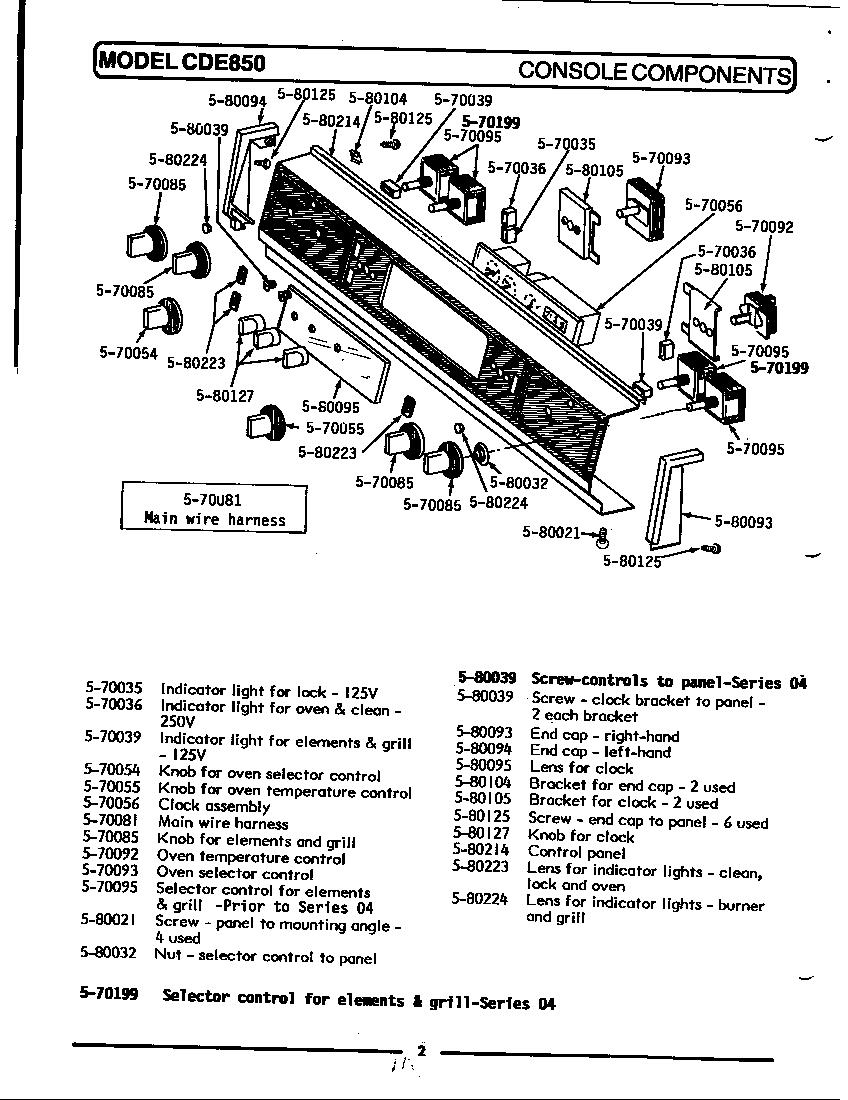 Jenn Air Wiring Diagram - All Wiring Diagram