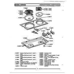 CDE850 Range Conventional cartridge Parts diagram