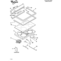 GLP84200 Free Standing Electric Range Cooktop Parts diagram
