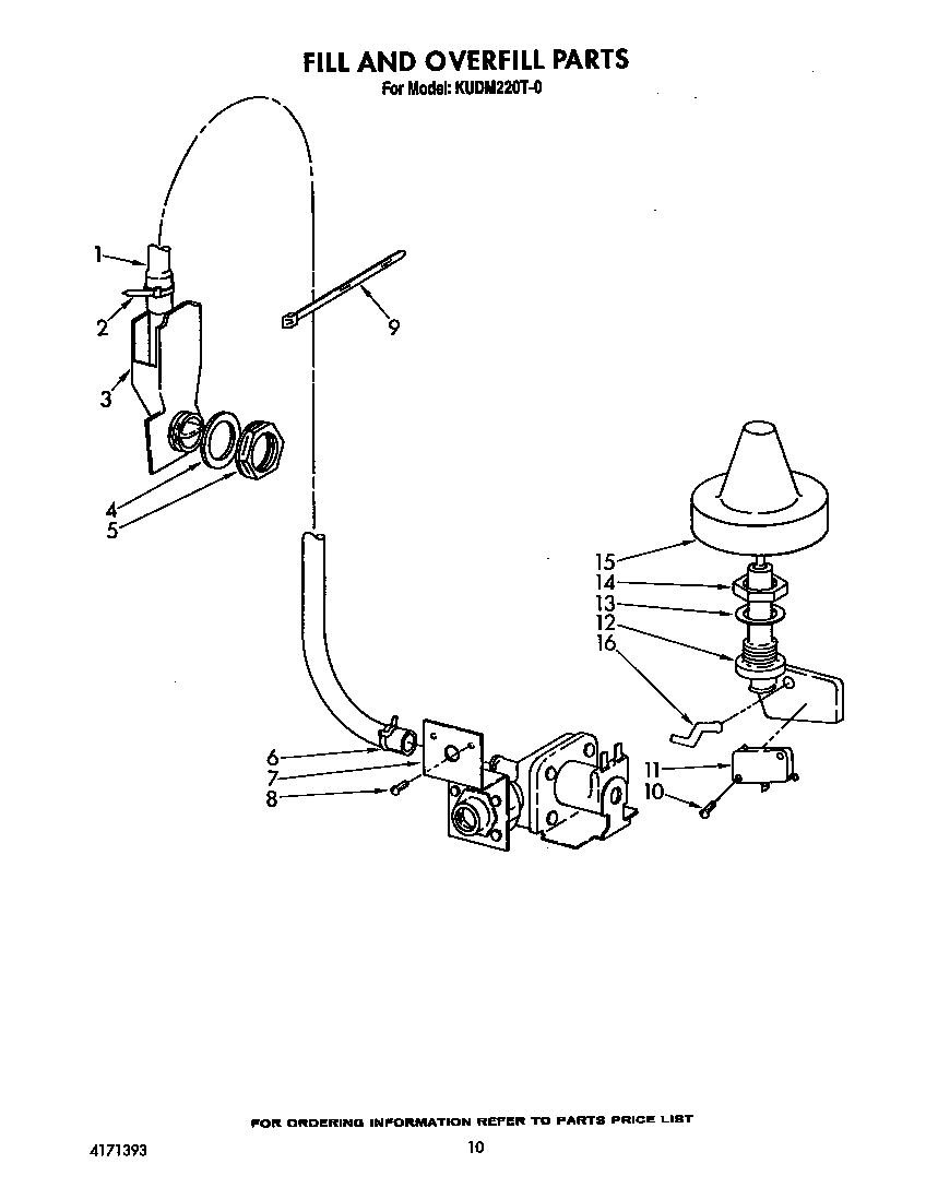 wiring diagram for kitchenaid dishwasher  u2013 readingrat net