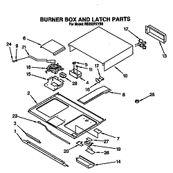 RB262PXYQ Electric Built-In Oven Burner box and latch Parts diagram