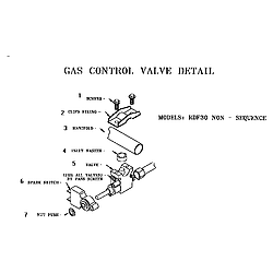 RDF30QB Freestanding Dual Fuel Range Gas control valve detail Parts diagram