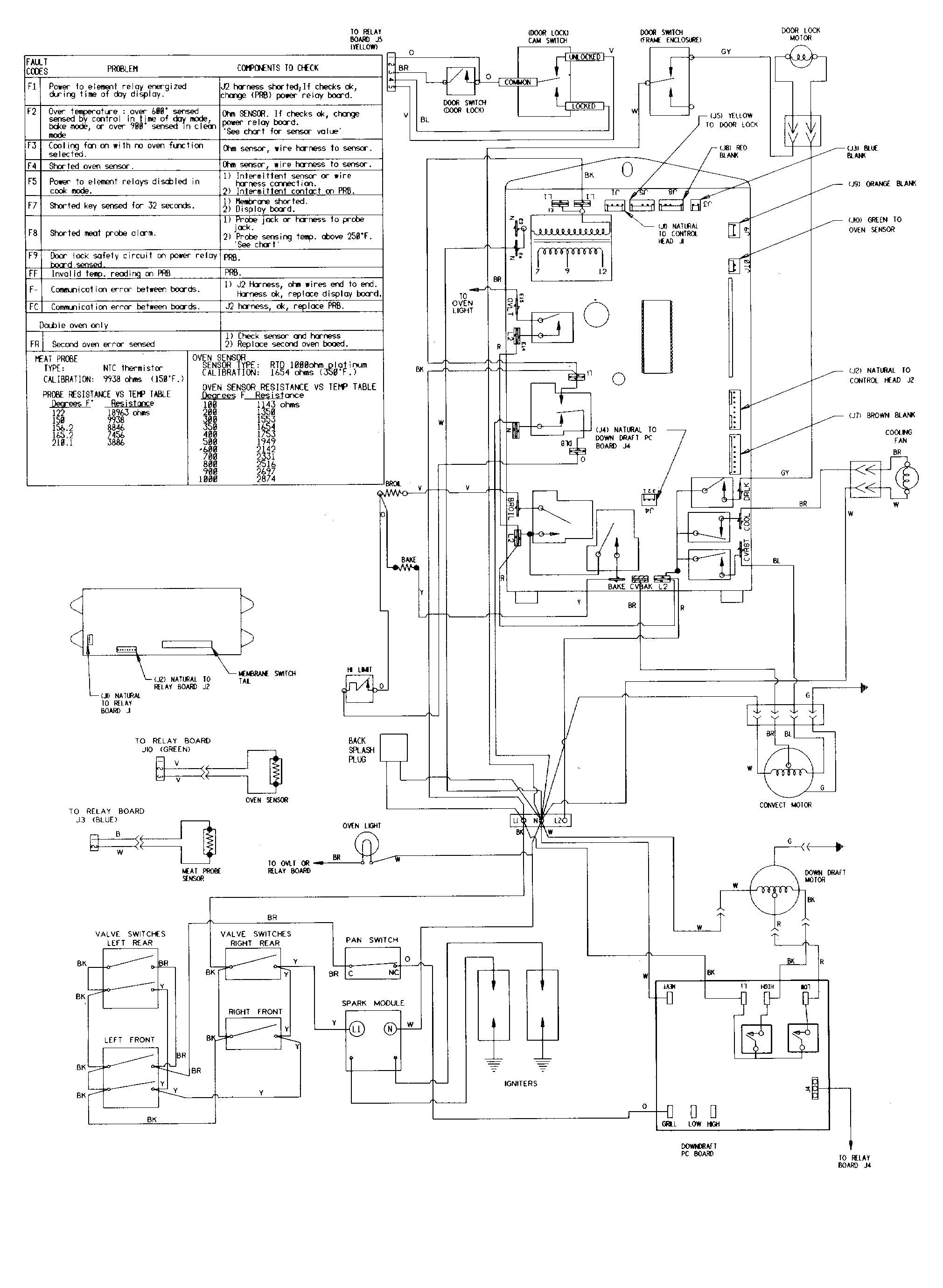svd48600b gas/electric slide-in range wiring information parts diagram