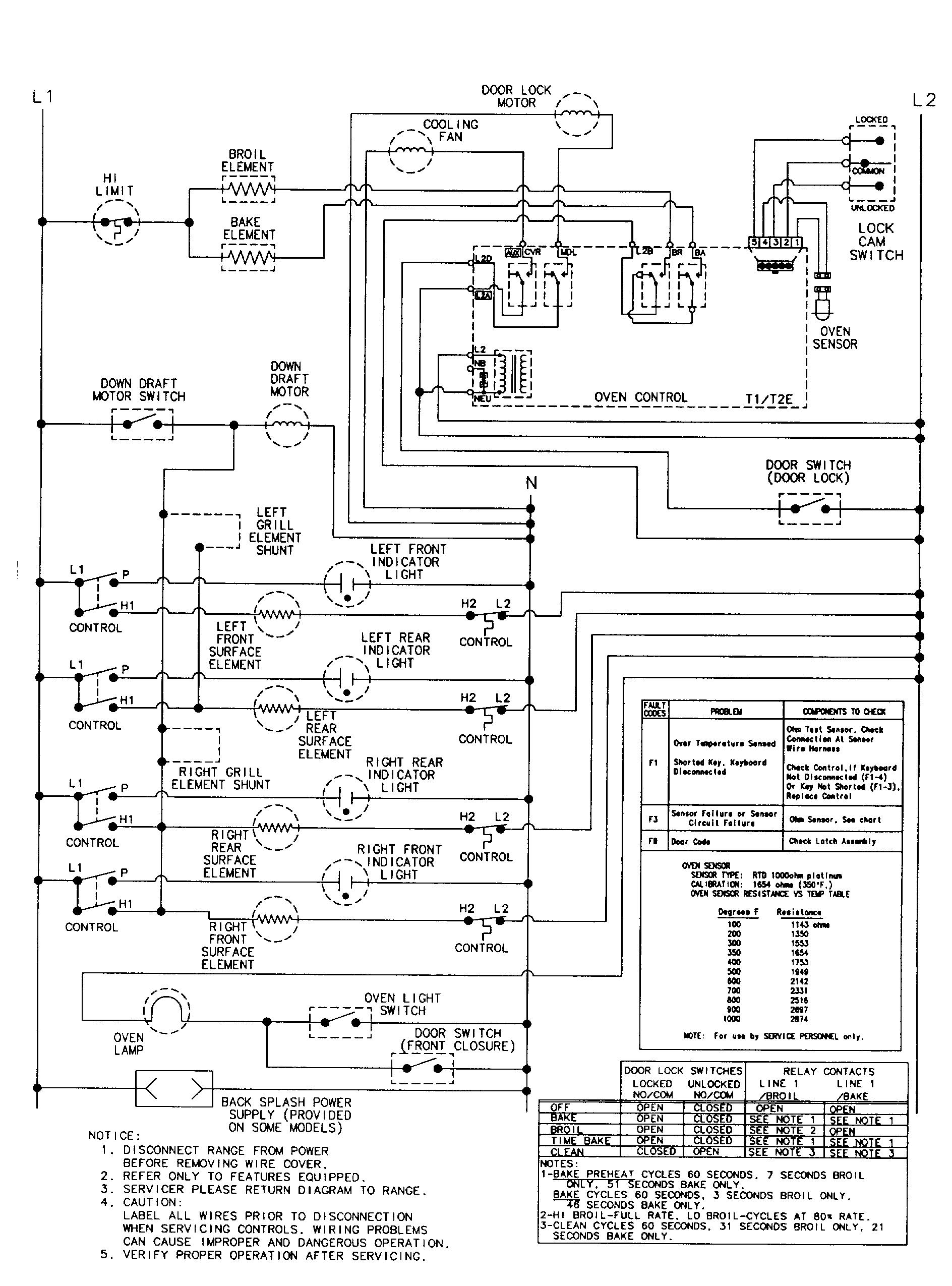 Jenn Air S125 Wiring Diagram Not Lossing Range Schematic Data Rh 1 American Football Ausruestung De Schematics