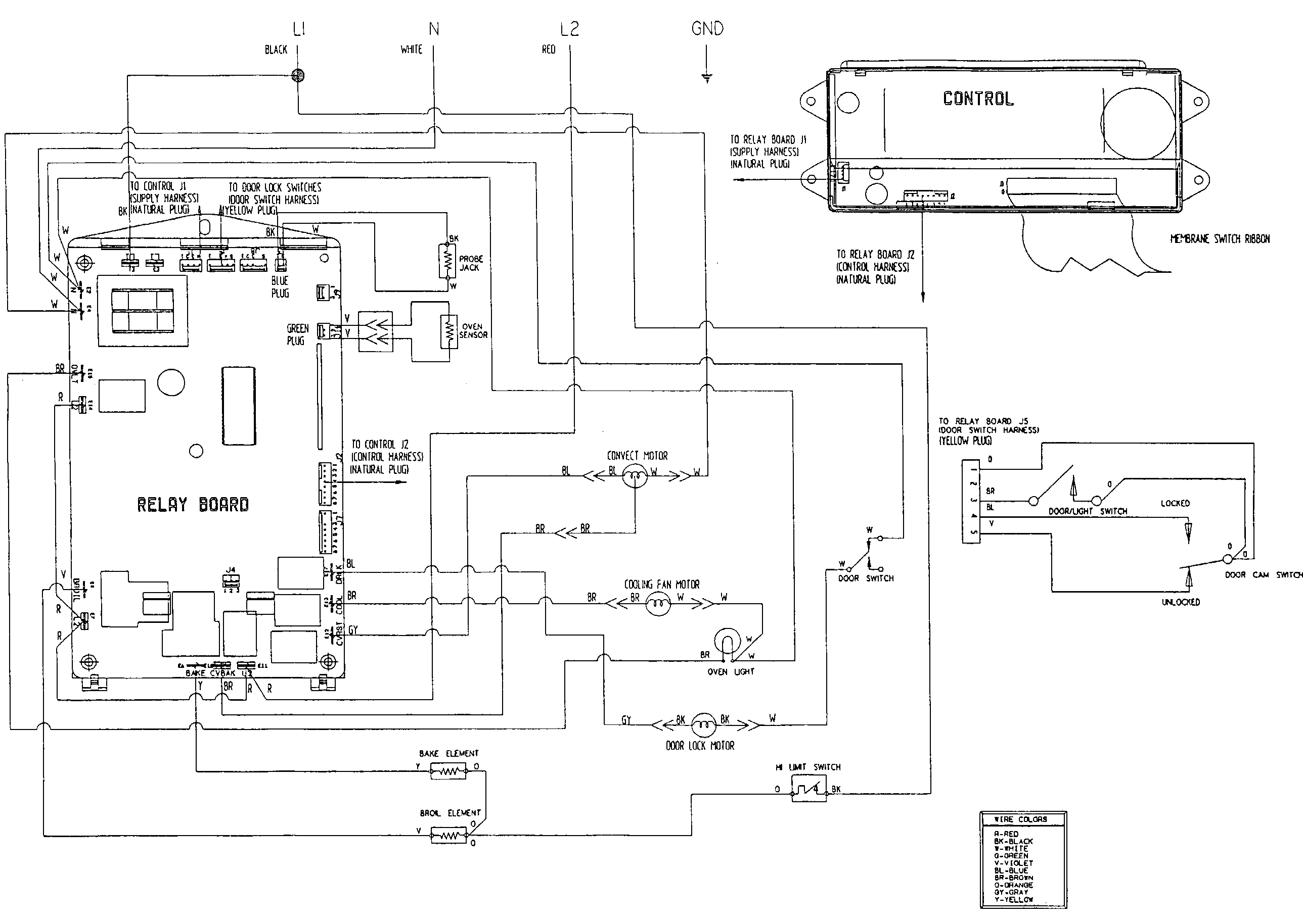 Gas Oven Control Wiring Diagram Electrical Igniter Schematic Completed Diagrams Rh 5 Schwarzgoldtrio De Stove